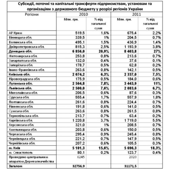 Украина создаст государственный канал иностранного вещания, - глава Нацсовета - Цензор.НЕТ 7516