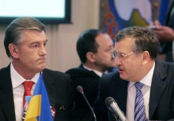 Ющенко-Гриценко