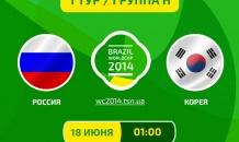 Россия - Корея - 1:1. Все о матче (видео)