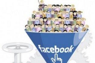 Игра в фермера увела пароли у 3 тыс. пользователей Facebook
