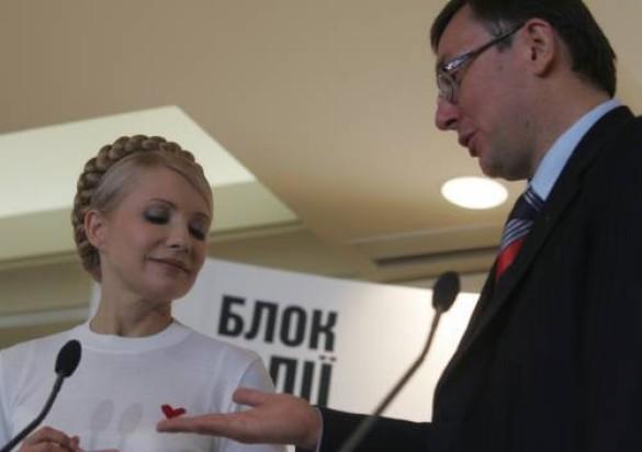 Тимошенко-Луценко